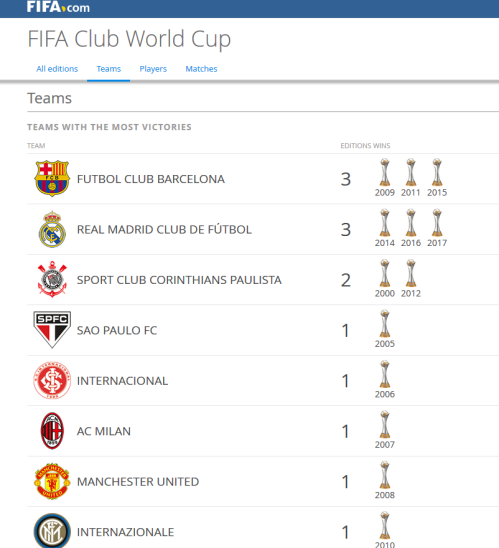 FIFA INTER GREMIO MUNDIAL ScreenShot_20171218225727
