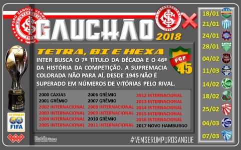 Gauchão.png