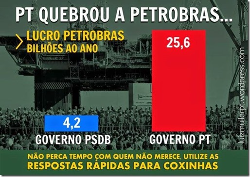 Petrobras lucrou