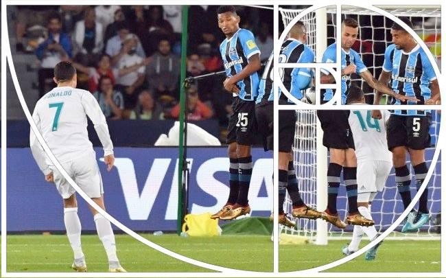 Proporção Aurea Falta Gremio Cristiano Ronaldo Mundial