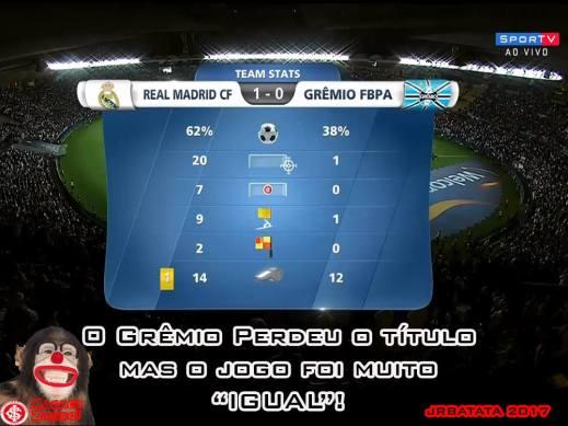 Real Madrid x Gremio Estatística.jpg