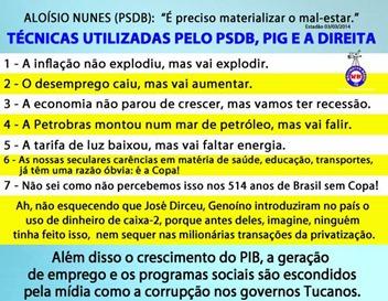 PSDB tecnicas