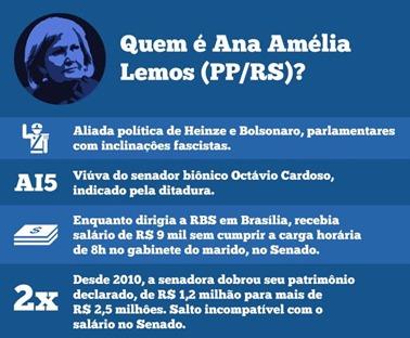 Ana Ameba Lemosn