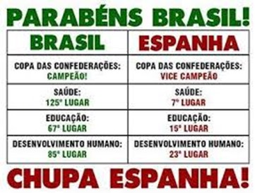 espanhaxbrasil
