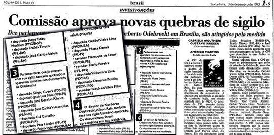 Lista Odebrecht 1993
